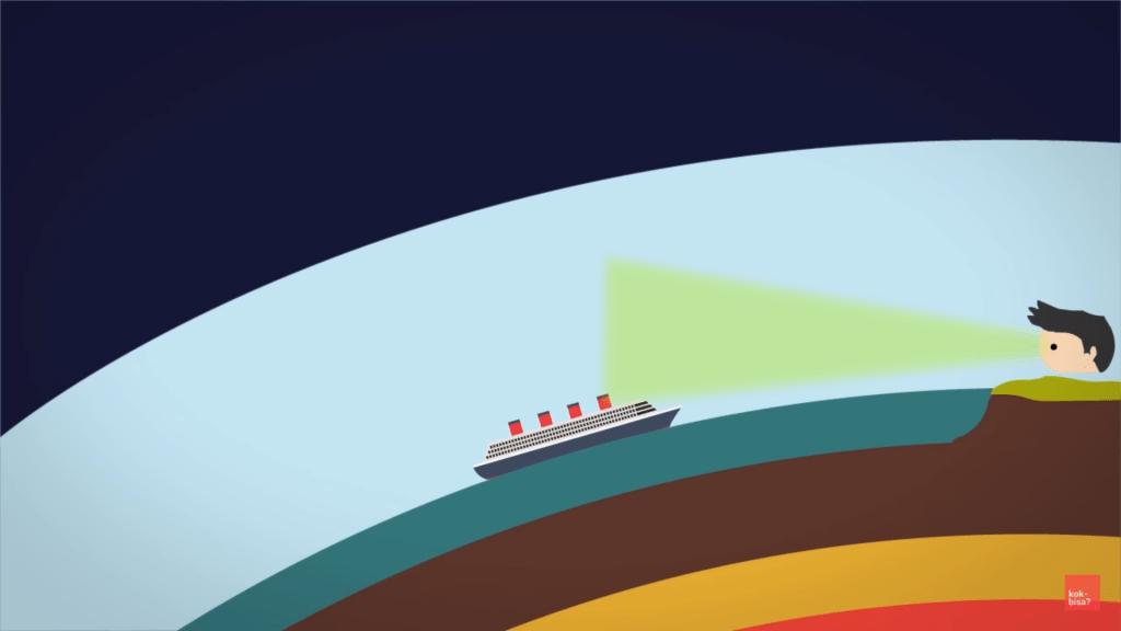 Kapal datang