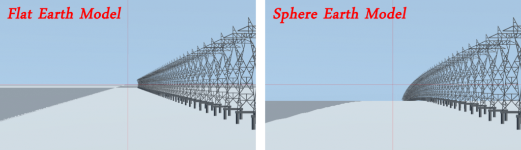 Sphere - Flat