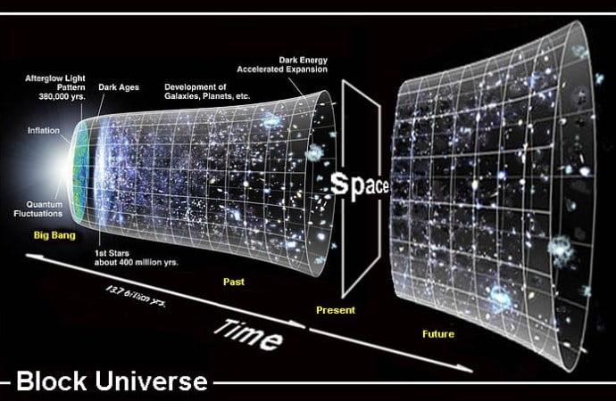Relativitas khusus albert einstein
