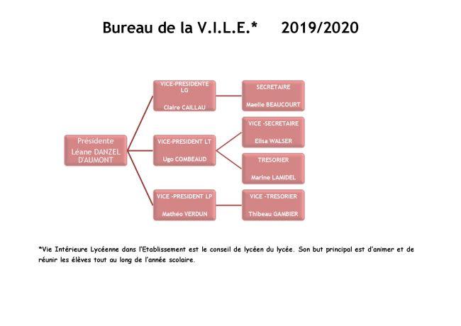 BUREAU_DE_LA__VILE_2019_2020
