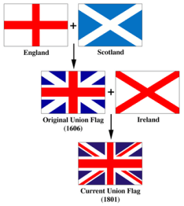 The flags of the four home nations come together to form the modern flag of the United Kingdom. (Photo credit: blog.mypapit.net)