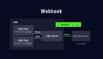 บทที่5 วิธีส่งข้อความผ่าน LINE API หรือ LINE Bot ด้วย Curl - Saixiii