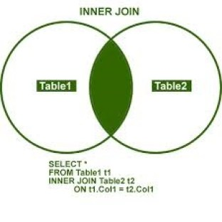 sql-inner-join