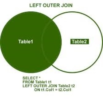 sql-left-outer-join