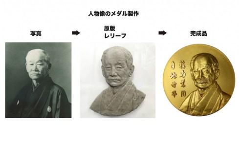 人物像のメダル製作