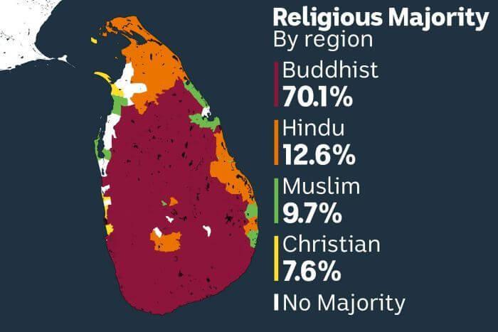 Muslim population in Sri lanka
