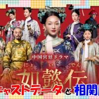 【如懿伝~紫禁城に散る宿命の王妃~】キャストとあらすじを画像付きでまとめ!相関図も