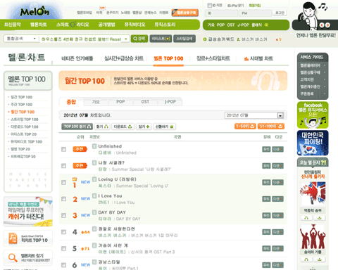 120803sistar-monthly-chart-no1_01