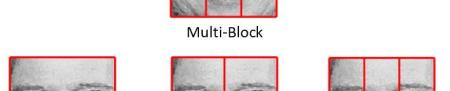 A Comparative Study On Textures Descriptors In Facial Gender Classification