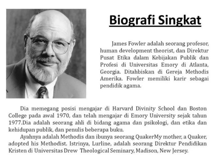 Contoh Biografi Singkat Diri Sendiri dan Tokoh (Lengkap ...