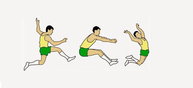 Lompat Jauh Beserta Penjelasannya (Singkat, Jelas, Padat ...
