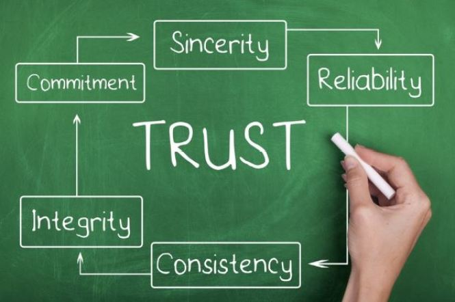 pengertian integritas