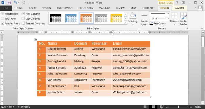 hasil-warna-tabel