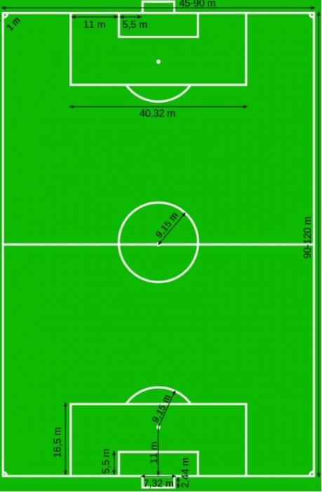 Macam Pelanggaran Sepak Bola : macam, pelanggaran, sepak, Peraturan, Permainan, Sepak, Bola,, TERLENGKAP!!, Salamadian