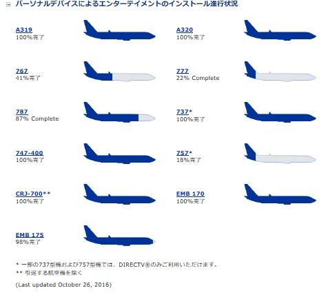 united-airline-personal-device%e3%82%a4%e3%83%b3%e3%82%b9%e3%83%88%e3%83%bc%e3%83%ab%e7%8a%b6%e6%b3%81