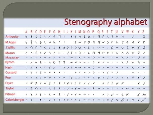 Pay Scale Of Senior Scale Stenographer