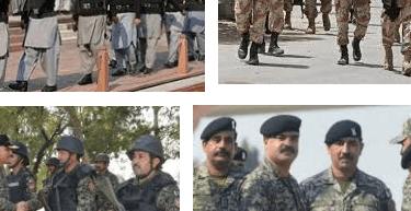 Pakistan Rangers Ranks And Salary