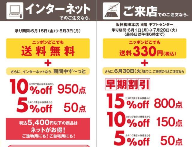 阪神百貨店2020年お中元早期割引