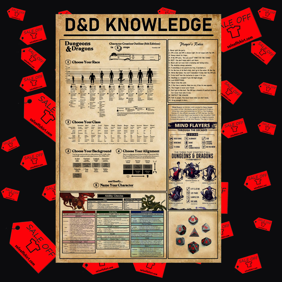 buy high quality d d knowledge poster