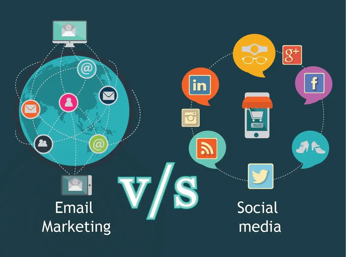 From dawn until dusk, many of us sneak moments here and there checking our socials. Email Marketing VS Social Media Marketing | Sales-Push.com
