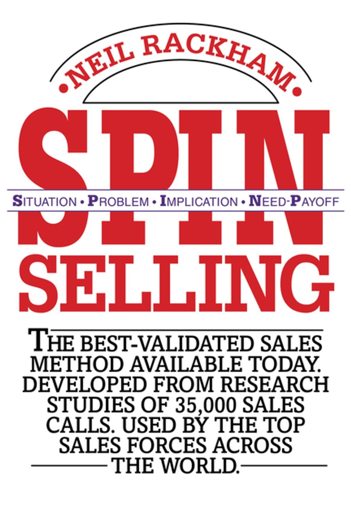 spin-selling-situation-problem-implication-need-payoff