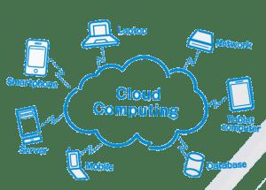 cloud-computing- voordelen