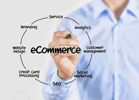 ecommerce-ciclo-sale-systems