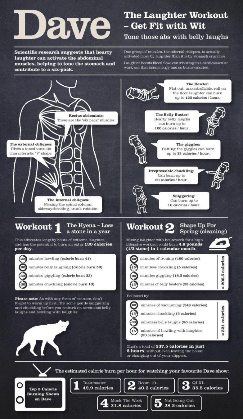Digital Hub Dave_Infographic_FINAL-2-page-001