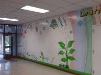 Wall Graphics Farmington Hills MI