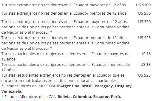 Precios de ingreso según http://www.galapagos.gob.ec/tributo-de-ingreso/