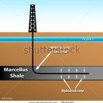 Cross Section Fracking Rig