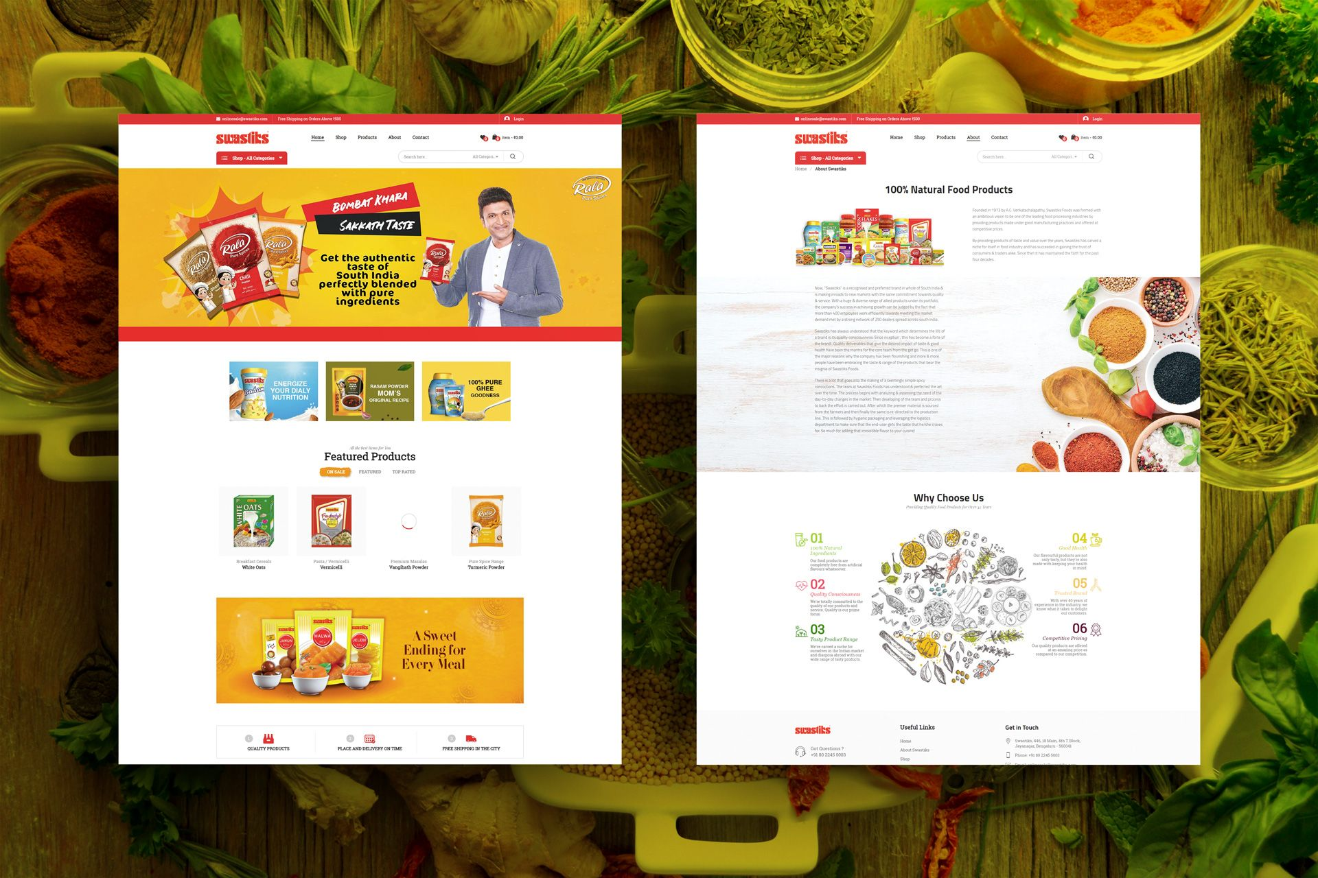 Swastiks Ecommerce Website Screens for Salman Ravoof – Home & About