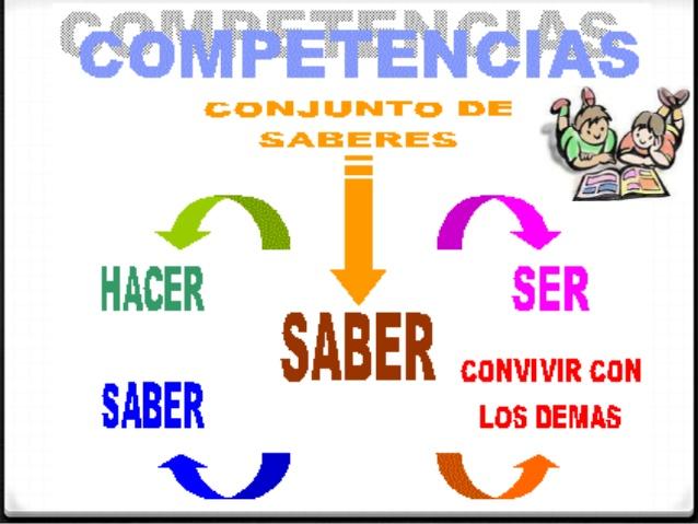 modelo-de-enseanza-basado-por-competencias-6-638