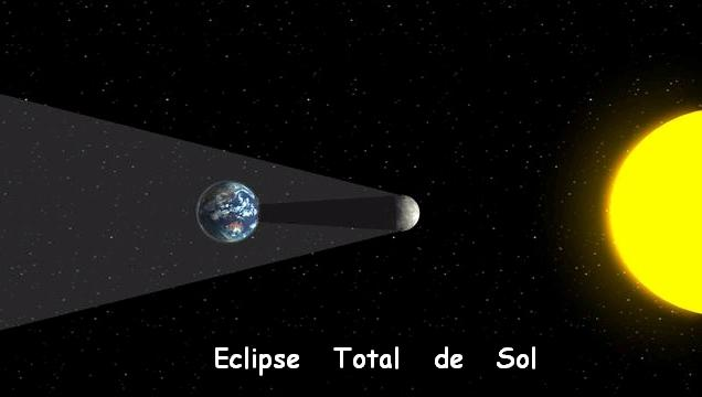 eclipsetotalsol