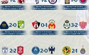 Relampagueante remontada del América sobre Chivas le da el clásico…