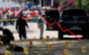 Gobierno Estatal señaló baja en el número de homicidios dolosos.