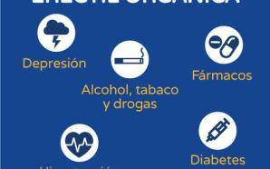 #Salud LA DISFUNCIÓN ERÉCTIL, LO QUE DEBES SABER.