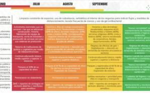 SEMÁFORO EPIDEMIOLÓGICO GUANAJUATO: FECHAS Y FASES DE LA REAPERTURA