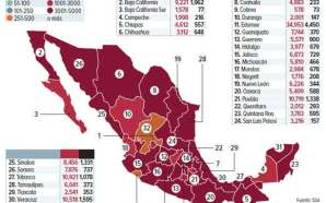 MÉXICO SUPERA A ESPAÑA EN MUERTES POR COVID-19.