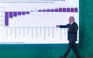 PRESIDENTE ANUNCIA ENTREGA DE PENSIONES PARA ADULTOS MAYORES; ESTE MES…