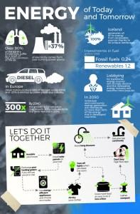 ecology air