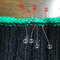 ふた目ゴム編みの止め方