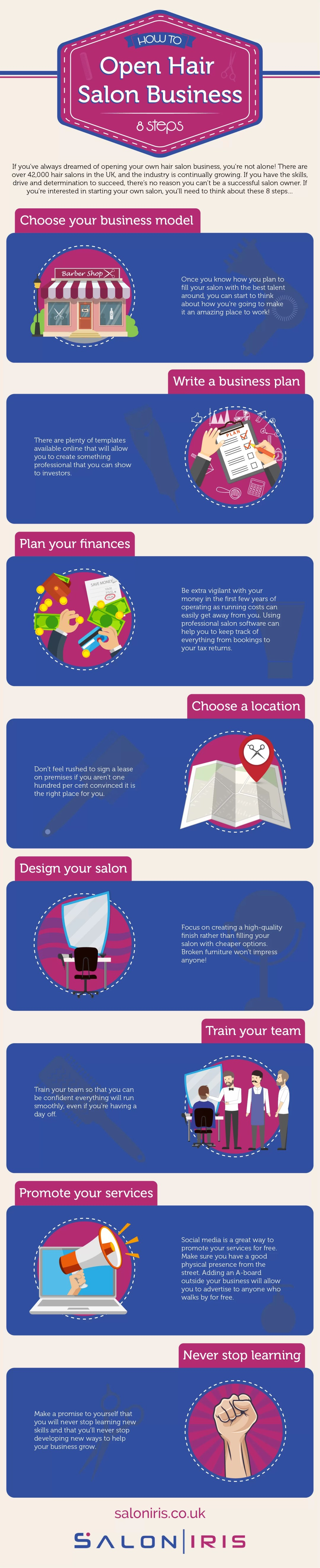 How To Open Hair Salon Business infographic