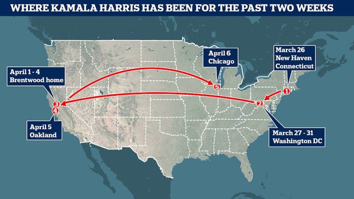 Since being appointed Border Czar, Vice President Kamala Harris has jetted all over the U.S. without visiting the 'humanitarian crisis' in the south