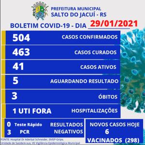 29-jANEIRO-300x300 Boletim Covid-19 (29/02/2021)