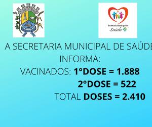 v-8-abril-300x251 Boletim de vacinação contra Covid-19 (08/04/2021)