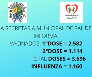 v-11-maio-300x252 Boletim informativo de vacinação Contra Covid-19 e Influenza