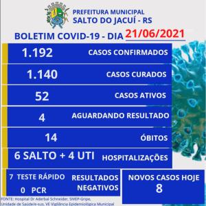 21-de-junho-300x300 Boletim informativo Covid-19 (21/06/2021)