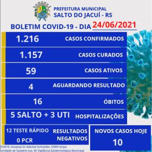 24-de-junho-300x300 Boletim informativo Covid-19 (24/06/2021)