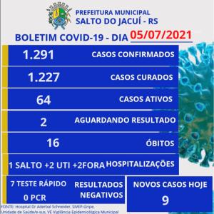 5-de-julho-300x300 Boletim informativo Covid-19 (05/07/2021)